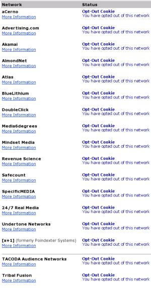 Network Advertising Initiative - Opt-Out aus allen Werbenetzwerken erfolgreich